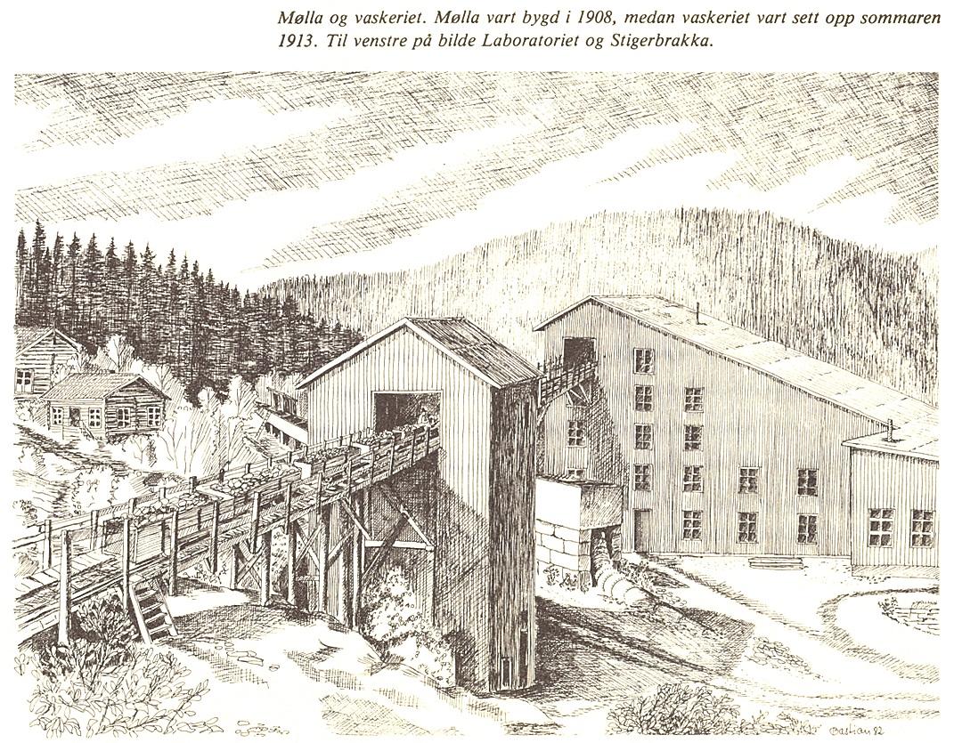 På denne teikninga har Birger Bastiansen gjengjeve korleis vaskeriet såg ut. Vognene med koparmalm er på veg inn.